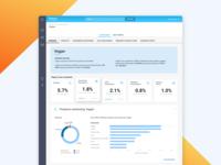 Explore dashboard - analytics interface