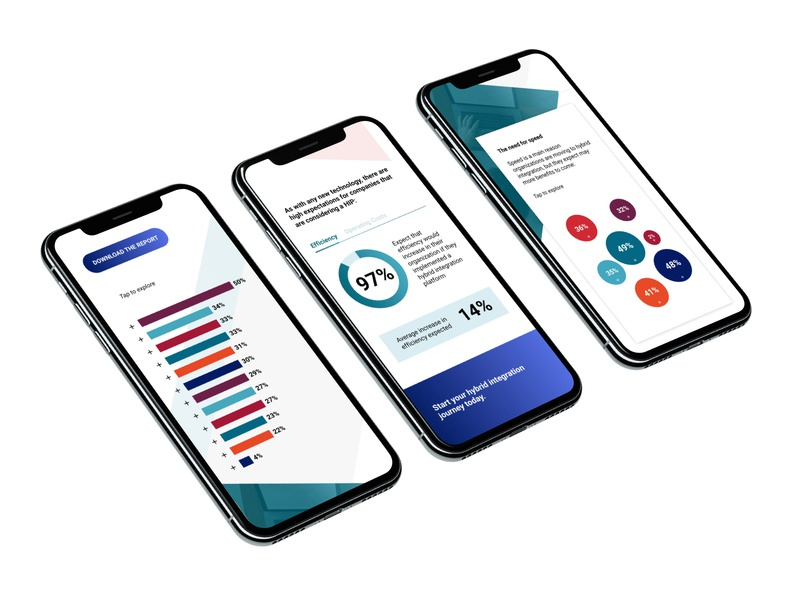 Interactive Data - Axway infographic information design website design web ux interaction design ui design