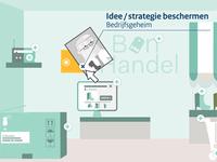 Visual for an interactive tool - scenario Handel