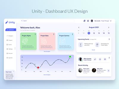 Unity - Dashboard UX Design branding illustration clean modern adobe xd adobe xd uxui design dashboard ux ui