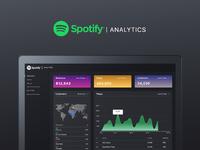 Spotify analytics