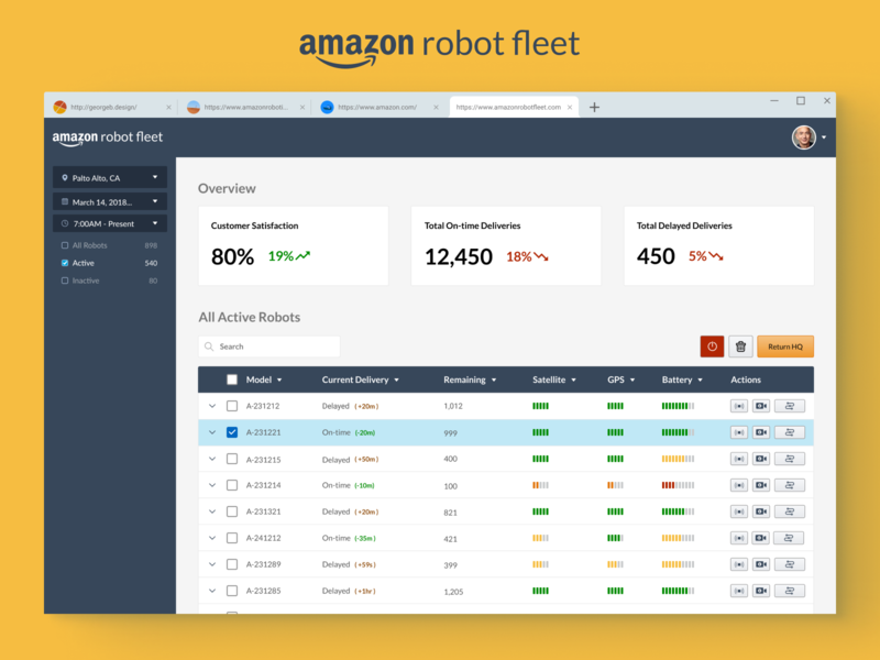 Amazon Robot Fleet Dashboard ui robot dashboard amazon