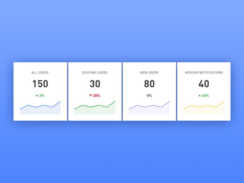 Dashboard Analytics Experiments 001 sparkline analytics data ux design dashboard ui interface design