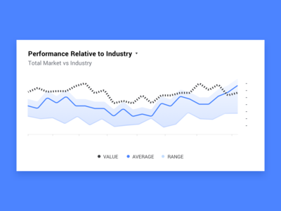 Area Chart Data Study