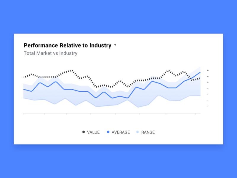 Area Chart Data Study data analytics data area chart interface vector design prototype illustration ui