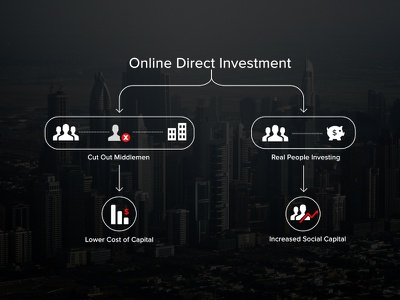 Benefits of Crowdfunding icons crowdfunding investment process
