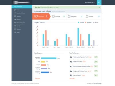 Dashboard Design dashboard ui ux design web design clean minimal simple dashboard design