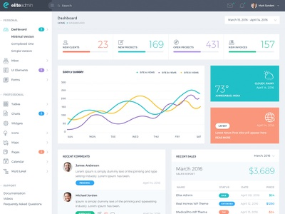 Elite Admin Template inbox charts minimal bootstrap modern clean dashboard template dashboard admin theme elite admin admin admin template