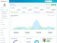 Monster Admin Bootstrap 4 Admin Template