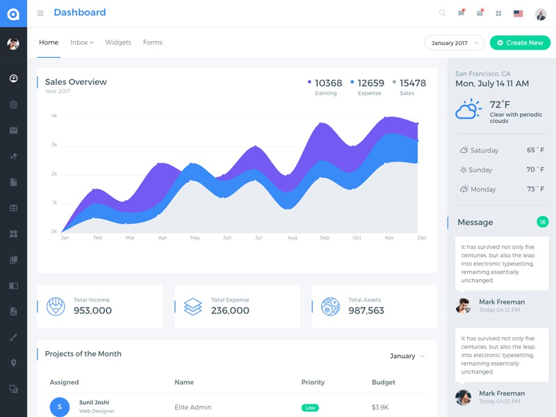 AdminPro Dashboard Template ux ui ui kit backend admin template dashboard template dashboard bootstrap bootstrap 4 admin