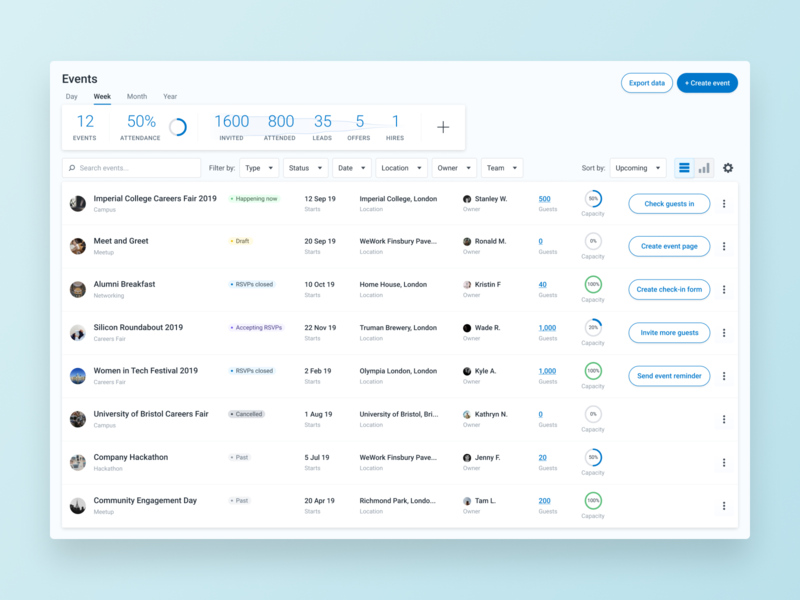 Event platform - list overview guests owner location date quick actions buttons toggle sort tabs metrics filters list event ui marketing b2b recruiting crm recruitment beamery