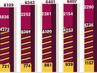 chartity chart chart