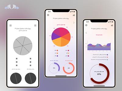 Analytics Chart web e-commerce 018 chart analytics logo app design uidesign uiux graphic design ui