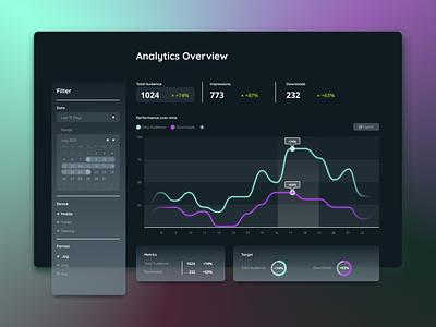 Daily UI #018 - Analytics Chart dailyui ux ui daily ui