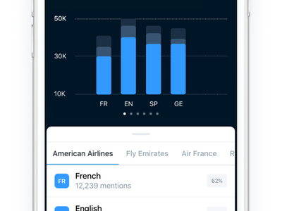 Mobile Reports 📲 reports legend data app ios11 dashboard stas ios iphone interface ux ui