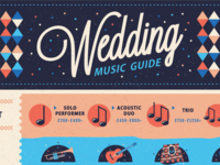 Wedding Music Guide [Infographic Design]