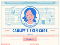 Skin care infographic design