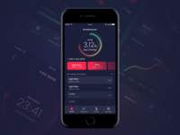 Alkomat App