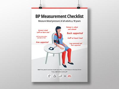 BP Measurement Checklist Poster medical hypertension simple print poster