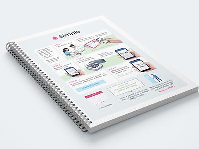 User Handbook for Simple handbook medical sketch standard operating procedure sop manual simple