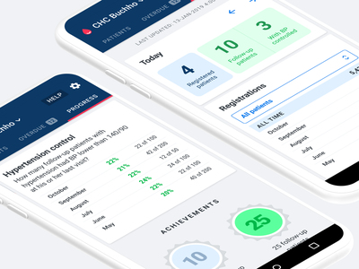 Progress Tab in Simple mobile app design medical healthcare mobile