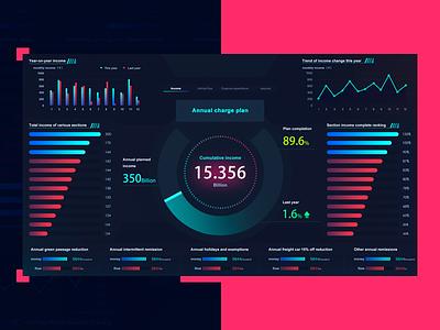 Large data UI design