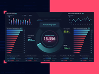 Large data UI design