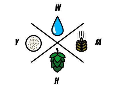 Beer process brewery craft yeast hops malts water process beer