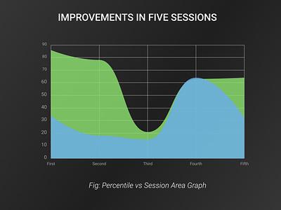 Daily UI: Day 20 of 100 graph chart analytics ux ui figma design dailyui