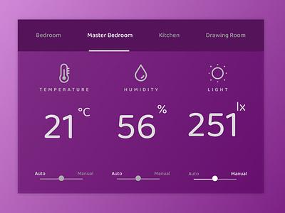 Daily UI: Day 21 of 100 weather dashboard home ux ui figma design dailyui