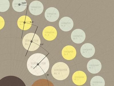 Geneology Graphic geometry genealogy charts