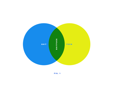 Informative Graphic design yellow blue venn diagram infographic curse words