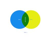 Informative Graphic