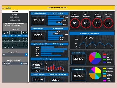 Visual Bi ux visual bi design dailyui ui