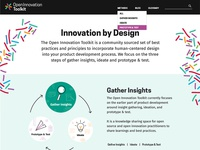 Website for Open Innovation Toolkit