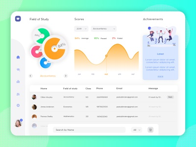 Remarks - A dashboard that helps maintaining class performance. web statistics stats chart graph remarks study creative saas design dashboard graphic design ui