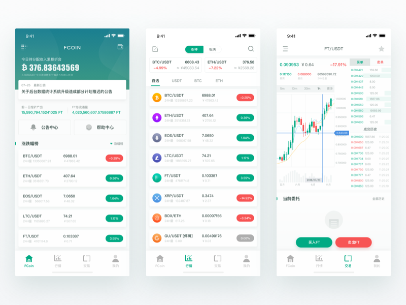 Fcoin Market Redesign by Arvin on Dribbble