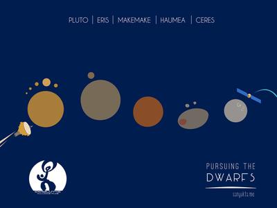 Dwarf Planets Minimalist Poster