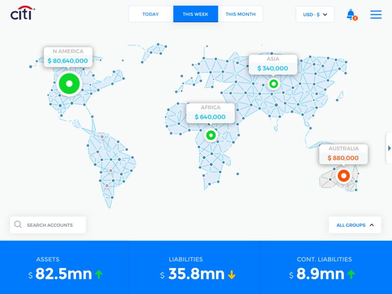 Banking Dashboard ui redesign hamburger typography chatbot chat bot chat responsive web banking app dashboard