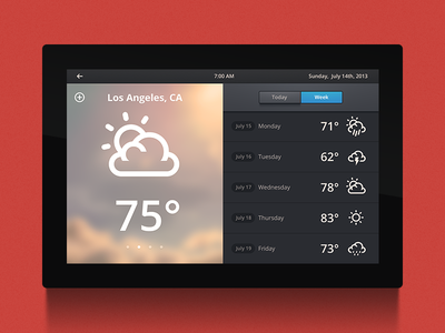 Home Automation UI - Weather sunny weather ui home automation icons cloudy temperature degrees