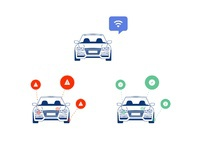 Carforce illustrations