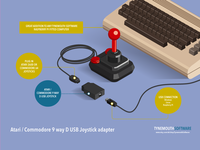 Joystick Adapter