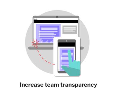Email illustration bi branding vector ux illustrations illustration interactiondesign design ui