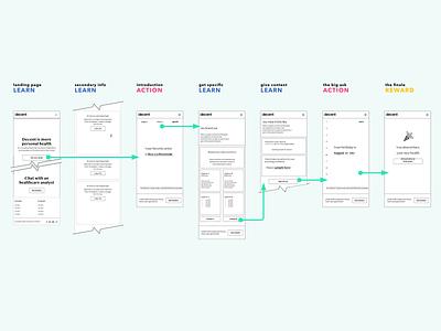Mobile App Map app map mobile branding ux ui explorations interactiondesign design