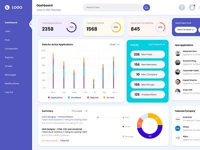 Recruiter Dashboard web app design dashboard design graphic design