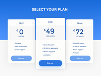 Pricing for personal project