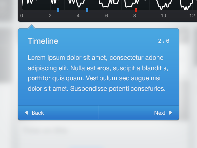 Tooltip ui graph popover help gosquared popup tooltip walkthrough