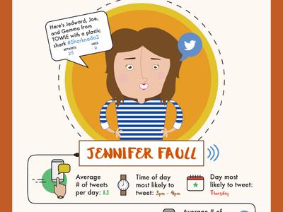 Jennifer Faull Social Profile
