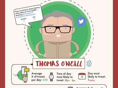 Thomas O'Neil Social Profile