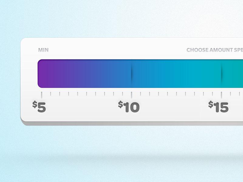 Amount Ruler amount money ruler chart min max dollar $